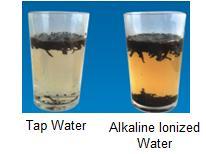 Щелочная вода как ее сделать